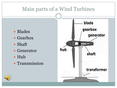 what are the two main sections of an html document wind turbines