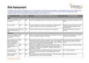 risk assessment template e commercewordpress