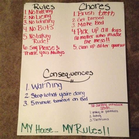 house rules for kids pin by jeanine silveira on kids pinterest