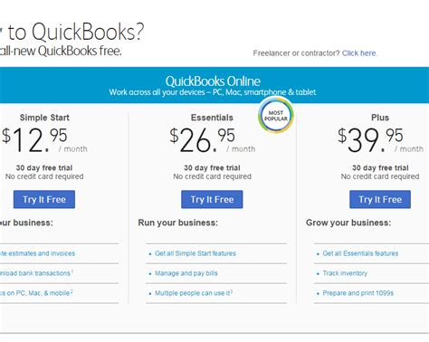 quickbooks bookkeeping tutorial is quickbooks online right for you quickbooks training