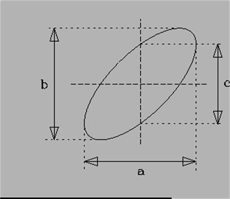 lissajous pattern lab report observing phase shift with lissajous patterns