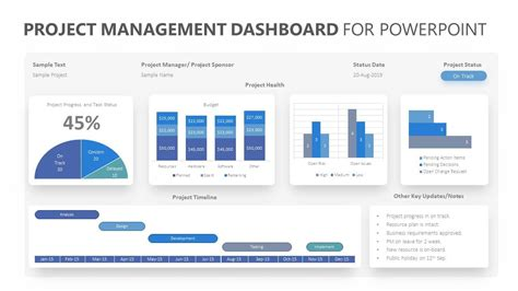 project dashboard template powerpoint project management dashboard for powerpoint related
