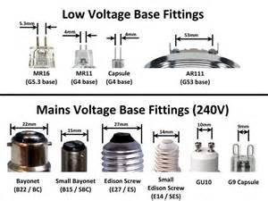 Led Light Bulb Base Types Many Types Of Led Bulb Eneltec