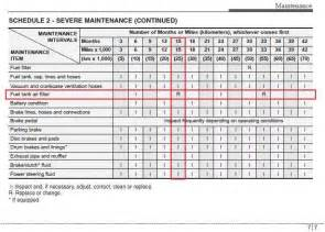Kia Maintenance Schedule What Is A Quot Fuel Tank Air Filter Quot Page 2 Kia Forum
