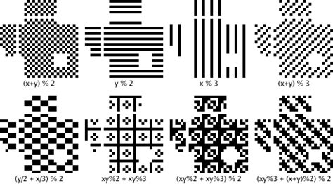 pattern recognition qr code the details and the principle of two dimensional code