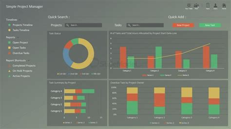 project dashboard template powerpoint free project portfolio dashboard slide for powerpoint slidemodel