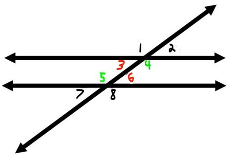 mjgds math alternate interior angles theorem
