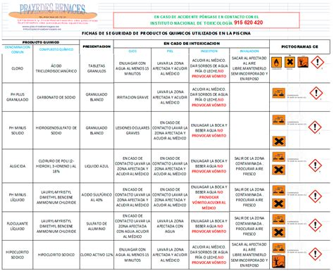 acridium capronyl hoja de datos de seguridad de productos hoja de datos de