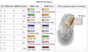 iphone usb cable wiring diagram twitcane