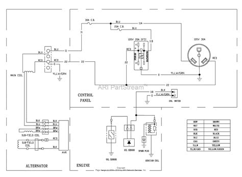 all power 3500 generator wiring diagram honda dio cdi