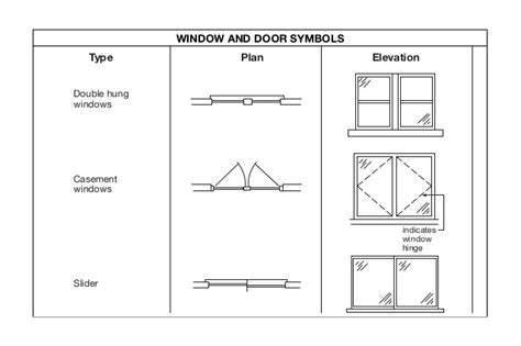 symbol for window in floor plan plan symbols