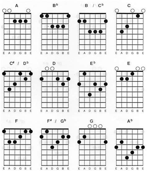 belajar kunci gitar permulaan belajar mengenal chord kord kunci gitar bag 1 cara