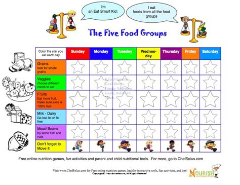 Healthy Food Worksheets by Printable Food Pyramid For Students 10 Healthy Tips