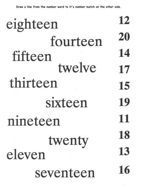 printable worksheets numbers in words printable number words worksheets activity shelter