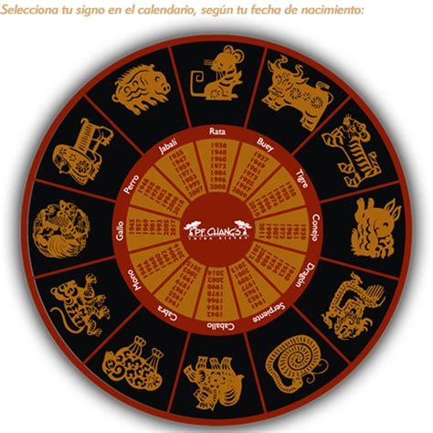 horoscopo univision escorpion por el profesor zellagro horoscopo gratis por el profesor zellagro horoscopo por