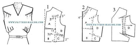 pattern making gathers slash gathers in dress front pattern making com
