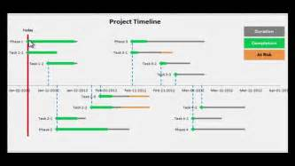 Excel Project Timeline Template by Excel Project Timeline Step By Step To Make