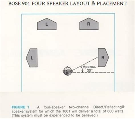 bose     avs forum home theater