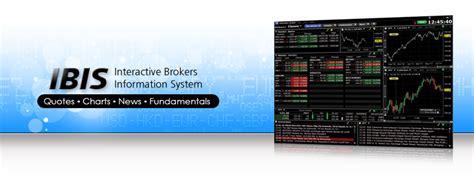 interactive brokers pattern day trader reset interactive brokers options brief zyfaluyohod web fc2 com
