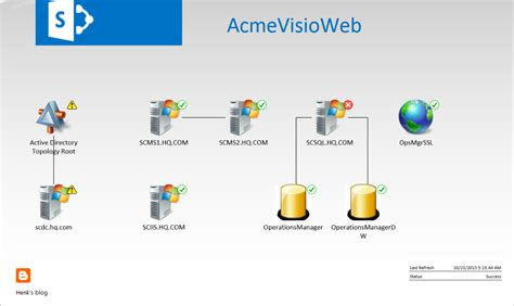 visio web service icon henk s november 2013