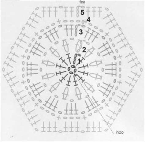 100 piastrelle all uncinetto i miei lavori all uncinetto piastrella esagonale schemi
