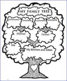 family tree template with siblings blank family tree template with siblings home design ideas