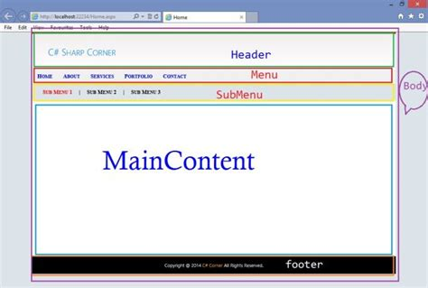 Master Pages In Asp Net Asp Net Master Page Templates