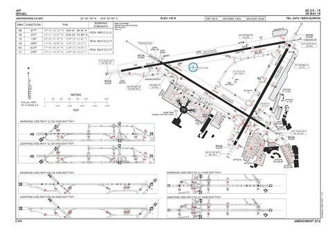 air canada center floor plan 100 air canada centre floor plan anaha ward village