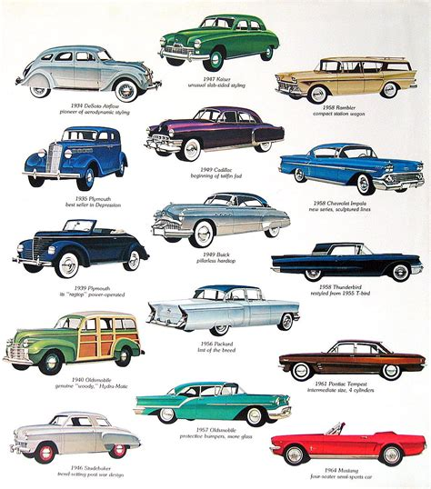 classic names classic cars names motorcycle wallpaper