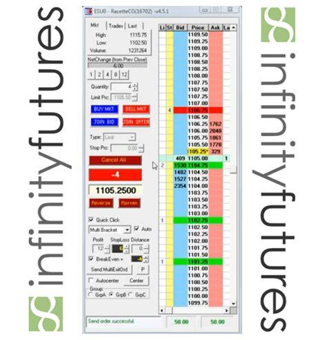 infinity futures reviews infinity futures at platform review eminimind