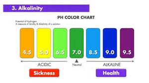 ph color chart what is kangen water everything you need to