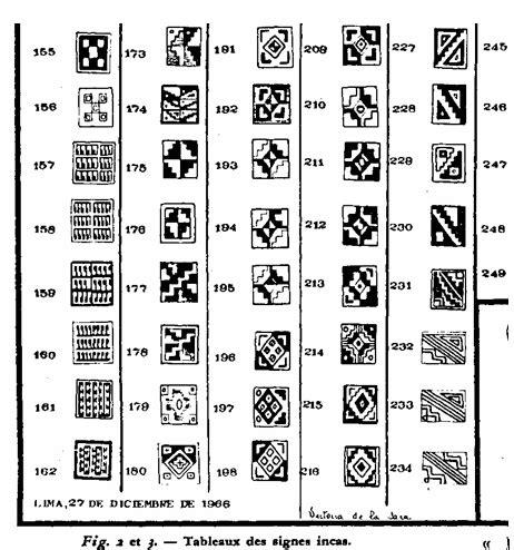 imagenes de simbolos incas sistemas de comunicaci 211 n en el incanato bitacora del