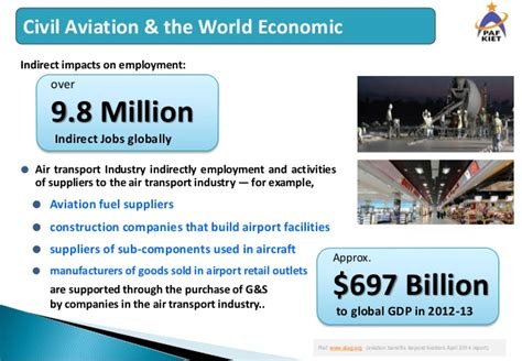 air transport industry contribution in world economy