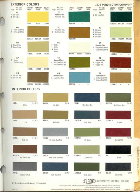 image dupont paint color chart