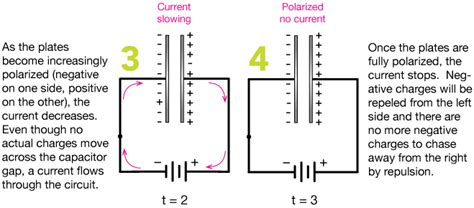 how polarized capacitor works how polarized capacitor works 28 images griffin effects components1 file polarized