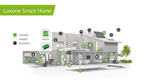 uniqhome affordable home automation