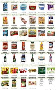 low calorie foods design inspirations