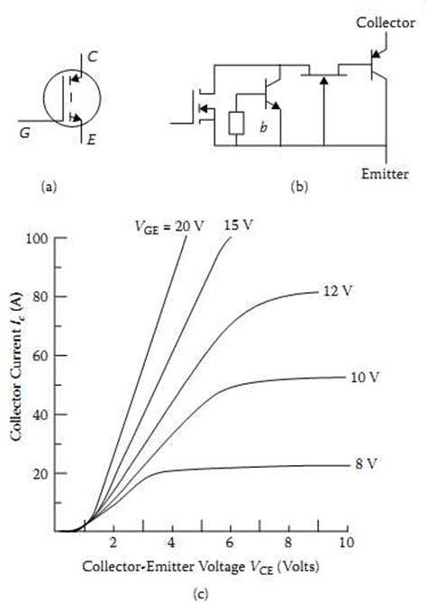igbt transistor characteristics power semiconductors part 2
