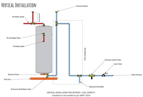 geyser piping diagram wiring diagram with description