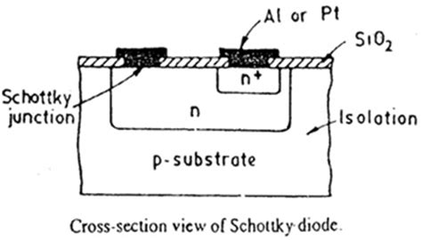 shockley diode construction diagram monolithic diodes electronic circuits and diagram electronics projects and design