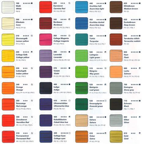 farben mischen tabelle k 252 nstler 214 lfarben college schmincke 200 ml