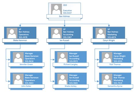 how to create org chart in visio create a visio org chart from excel