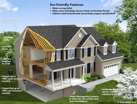 eco friendly home eco friendly features atlantic builders stafford va new homes