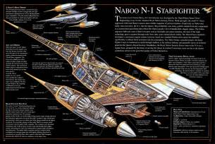 n 1 starfighter more proof lucas doesn t listen x wing ffg community