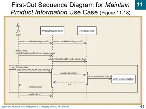 multilayer sequence diagram 11 si systems analysis and design