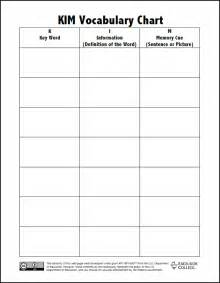 vocabulary chart template creating a chart excelsior college owl