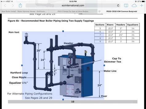how to wire a steam boiler new boiler install water hammer issues doityourself community forums