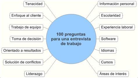 preguntas de una entrevista 100 preguntas para entrevistas de trabajo conoce tu negocio