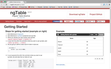 Ng Table by 25 Best Used Angularjs Tools For Web Developers Dzineflip