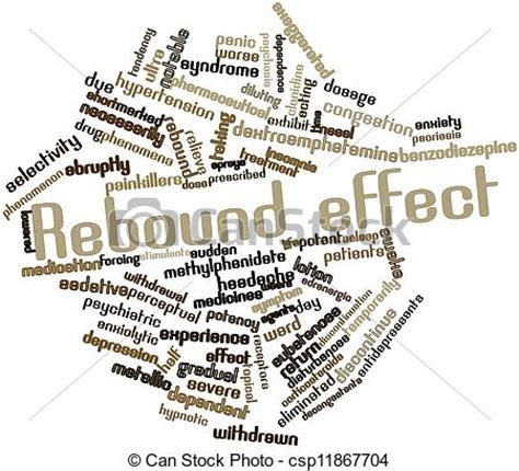 The Rebound Effect In Home Heating stock illustration of rebound effect abstract word cloud for rebound effect with